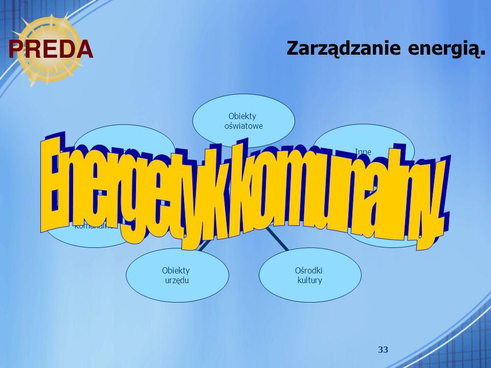 33 Zarządzanie energią.