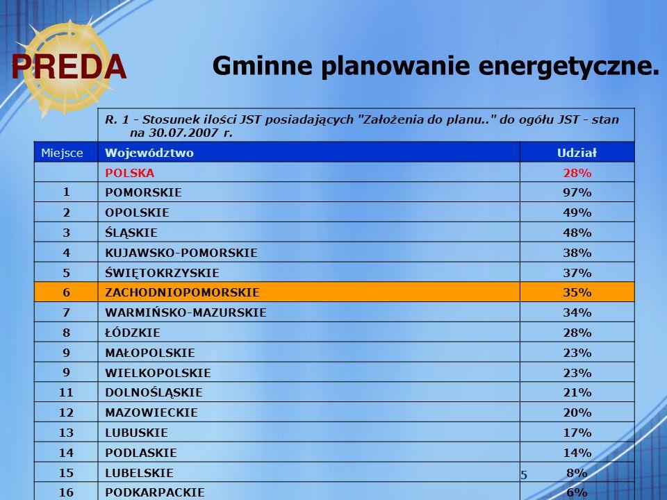 6 Gminne planowanie energetyczne.Tab. 6.16 - Zachodniopomorskie.