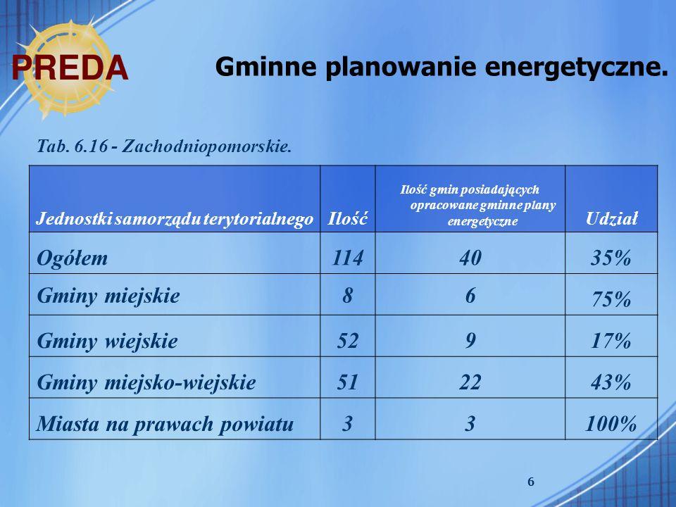 6 Gminne planowanie energetyczne. Tab. 6.16 - Zachodniopomorskie. Jednostki samorządu terytorialnegoIlość Ilość gmin posiadających opracowane gminne p