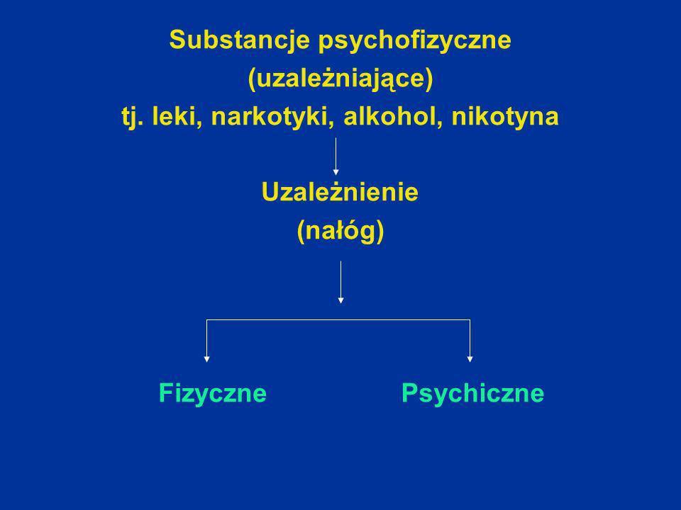 Zażywanie jakichkolwiek narkotyków nie pozostaje bez wpływu na zdrowie fizyczne i psychiczne człowieka.