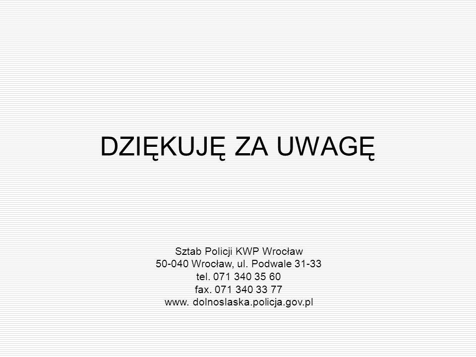 DZIĘKUJĘ ZA UWAGĘ Sztab Policji KWP Wrocław 50-040 Wrocław, ul. Podwale 31-33 tel. 071 340 35 60 fax. 071 340 33 77 www. dolnoslaska.policja.gov.pl