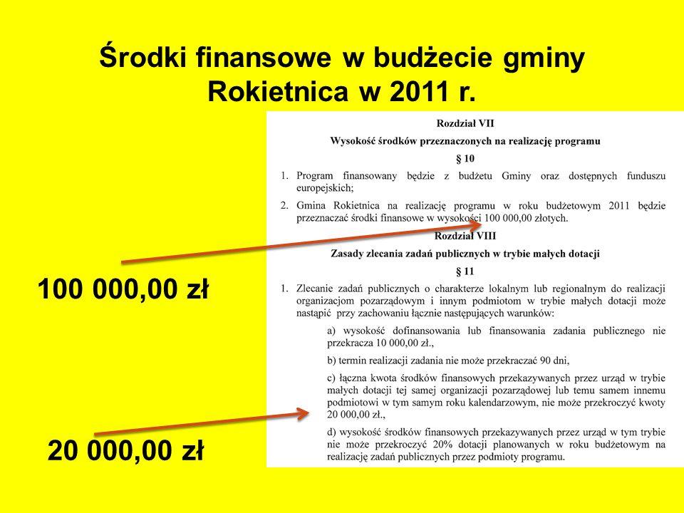 Środki finansowe w budżecie gminy Rokietnica w 2011 r. 100 000,00 zł 20 000,00 zł