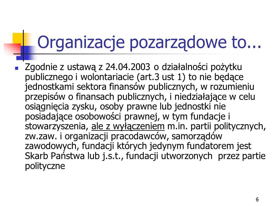 6 Organizacje pozarządowe to...