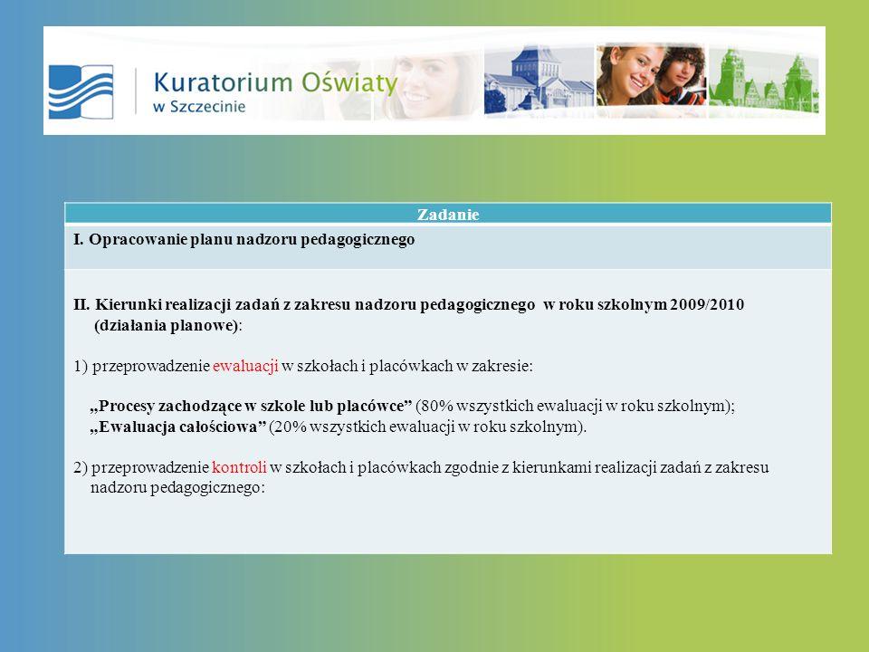 Zadanie I. Opracowanie planu nadzoru pedagogicznego II. Kierunki realizacji zadań z zakresu nadzoru pedagogicznego w roku szkolnym 2009/2010 (działani