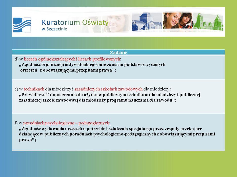 Zadanie d) w liceach ogólnokształcących i liceach profilowanych: Zgodność organizacji indywidualnego nauczania na podstawie wydanych orzeczeń z obowią