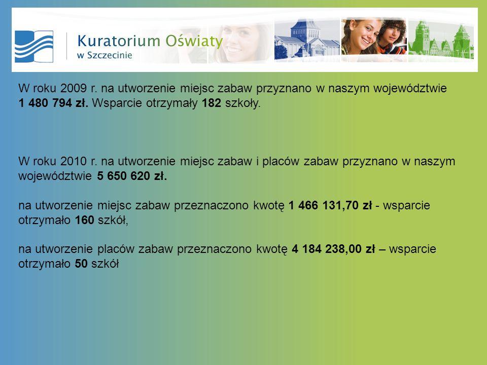 W roku 2009 r. na utworzenie miejsc zabaw przyznano w naszym województwie 1 480 794 zł.