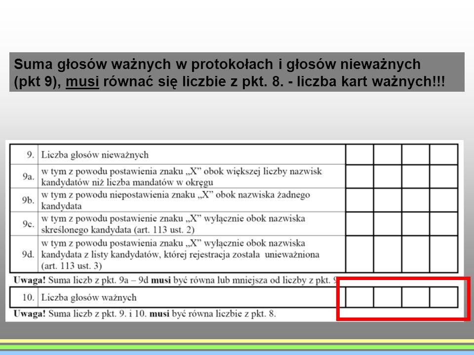 Suma głosów ważnych w protokołach i głosów nieważnych (pkt 9), musi równać się liczbie z pkt. 8. - liczba kart ważnych!!!