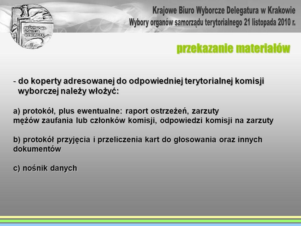 - do koperty adresowanej do odpowiedniej terytorialnej komisji wyborczej należy włożyć: wyborczej należy włożyć: a) protokół, plus ewentualne: raport