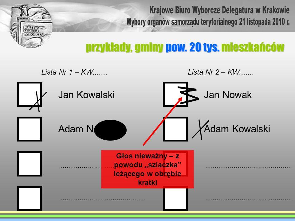 przykłady, gminy pow. 20 tys. mieszkańców Jan Kowalski Adam Nowak......................................... Lista Nr 1 – KW....... Jan Nowak Adam Kowal