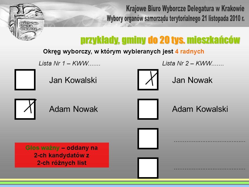 przykłady, gminy do 20 tys. mieszkańców Jan Kowalski Adam Nowak Lista Nr 1 – KWW....... Jan Nowak Adam Kowalski.......................................