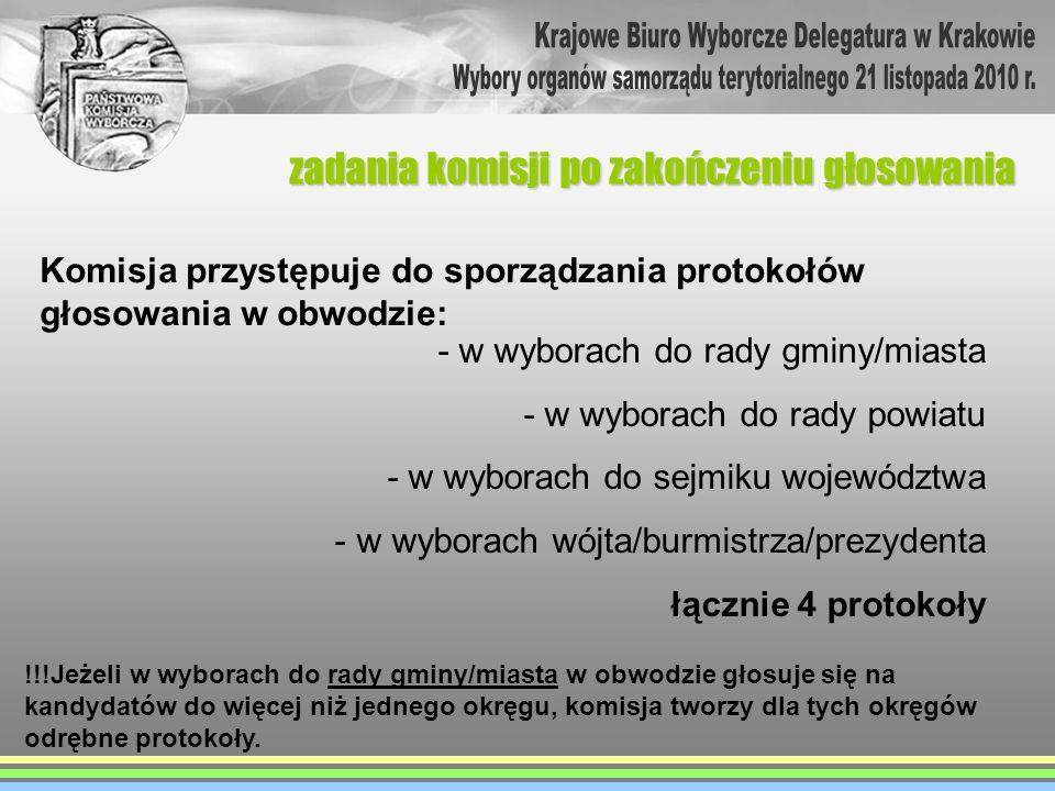 zadania komisji po zakończeniu głosowania Komisja przystępuje do sporządzania protokołów głosowania w obwodzie: - w wyborach do rady gminy/miasta - w
