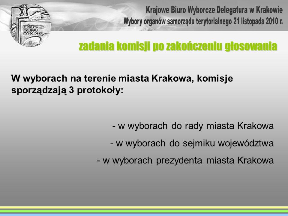 zadania komisji po zakończeniu głosowania W wyborach na terenie miasta Krakowa, komisje sporządzają 3 protokoły: - w wyborach do rady miasta Krakowa -