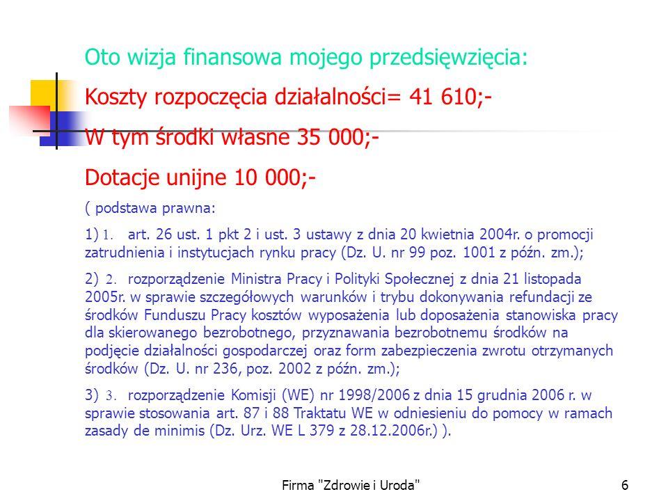 Firma Zdrowie i Uroda 6 Oto wizja finansowa mojego przedsięwzięcia: Koszty rozpoczęcia działalności= 41 610;- W tym środki własne 35 000;- Dotacje unijne 10 000;- ( podstawa prawna: 1) 1.
