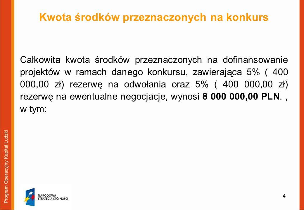4 Kwota środków przeznaczonych na konkurs Całkowita kwota środków przeznaczonych na dofinansowanie projektów w ramach danego konkursu, zawierająca 5% ( 400 000,00 zł) rezerwę na odwołania oraz 5% ( 400 000,00 zł) rezerwę na ewentualne negocjacje, wynosi 8 000 000,00 PLN., w tym: