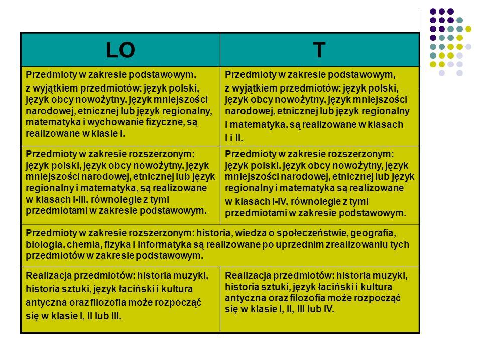 LOT Przedmioty w zakresie podstawowym, z wyjątkiem przedmiotów: język polski, język obcy nowożytny, język mniejszości narodowej, etnicznej lub język r