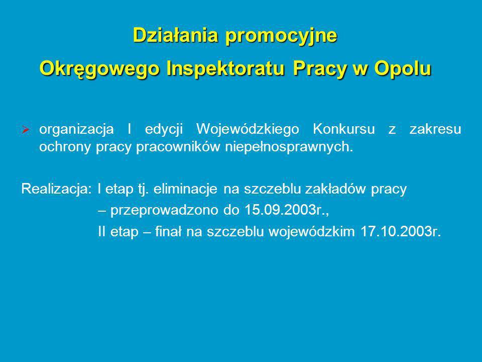 organizacja I edycji Wojewódzkiego Konkursu z zakresu ochrony pracy pracowników niepełnosprawnych.