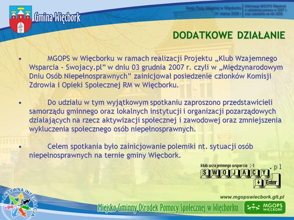 DODATKOWE DZIAŁANIE MGOPS w Więcborku w ramach realizacji Projektu Klub Wzajemnego Wsparcia – Swojacy.pl w dniu 03 grudnia 2007 r. czyli w Międzynarod