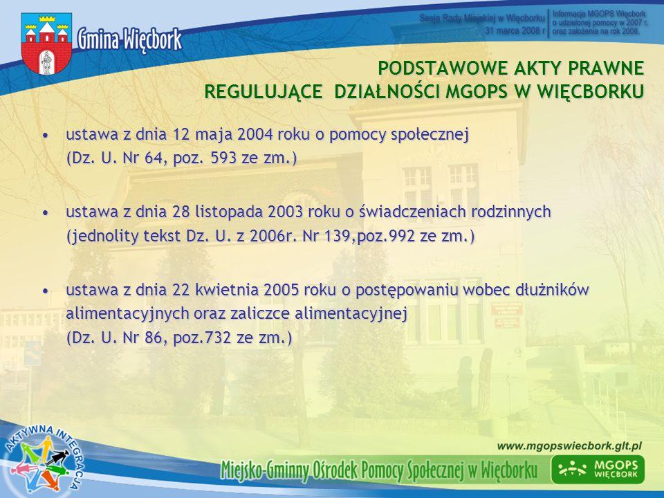 NOWE PRZEDSIĘWZIĘCIA MGOPS W WIĘCBORKU W 2008 R.