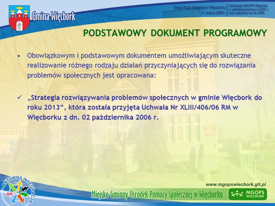 PROJEKTY WSPÓŁFIANSOWANE Z PFRON Projekt socjalny pn.