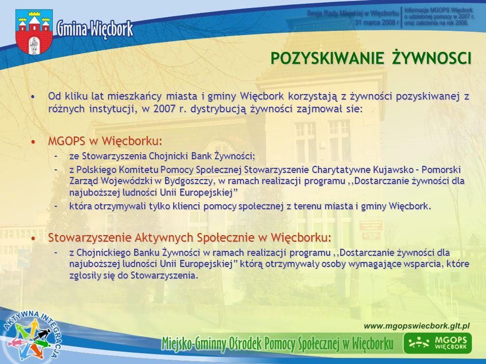 POZYSKIWANIE ŻYWNOSCI Od kliku lat mieszkańcy miasta i gminy Więcbork korzystają z żywności pozyskiwanej z różnych instytucji, w 2007 r. dystrybucją ż