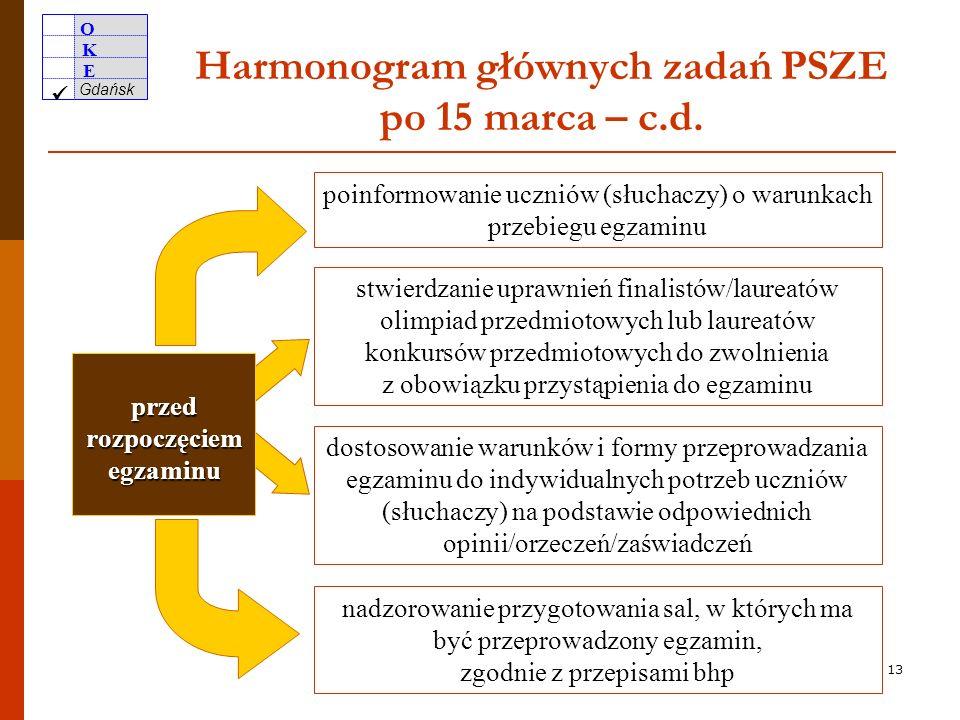 O K E Gdańsk 12 Przykładowa karta odpowiedzi ! pdf kod kreskowy arkusza Naklejka z kodem kreskowym szkoły Naklejkę z kodem kreskowym szkoły należy umi
