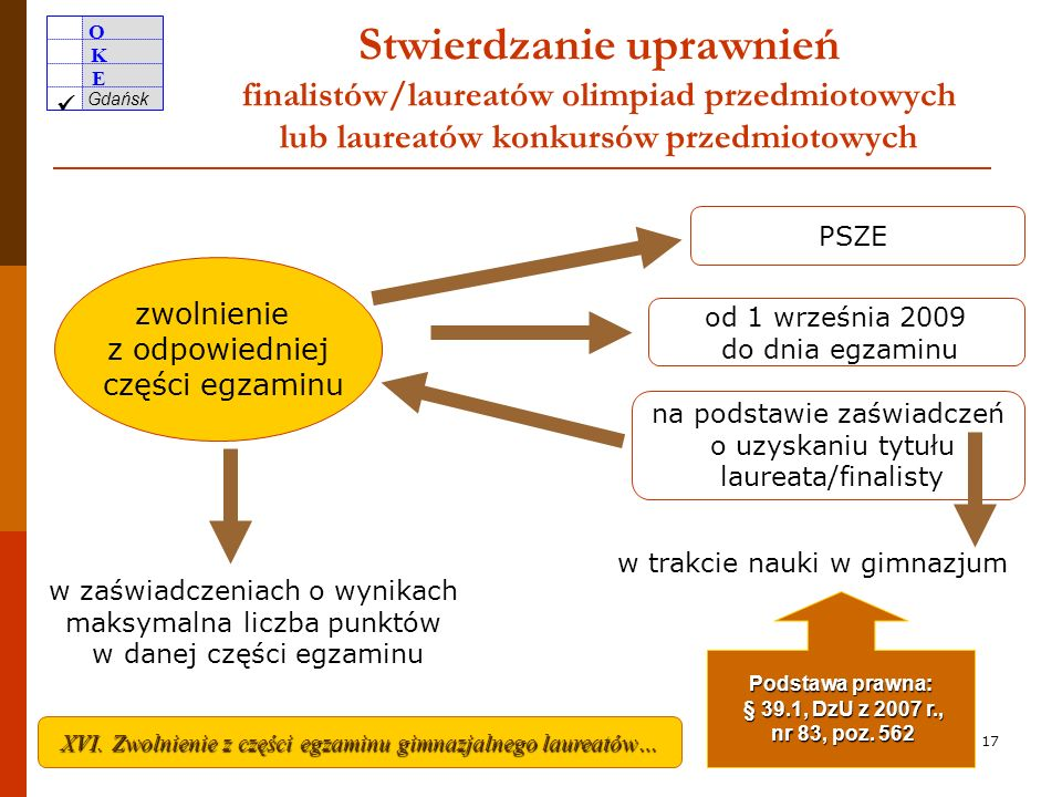 O K E Gdańsk 16 Przykładowa karta odpowiedzi Numer PESEL na pierwszej stronie zestawu i na karcie odpowiedzi zamiast daty urodzenia .