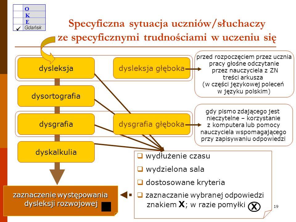 O K E Gdańsk 18 Dostosowanie warunków i formy przeprowadzania egzaminu IV. Sposoby dostosowania warunków i formy przeprowadzania egzaminu Procedura 4.