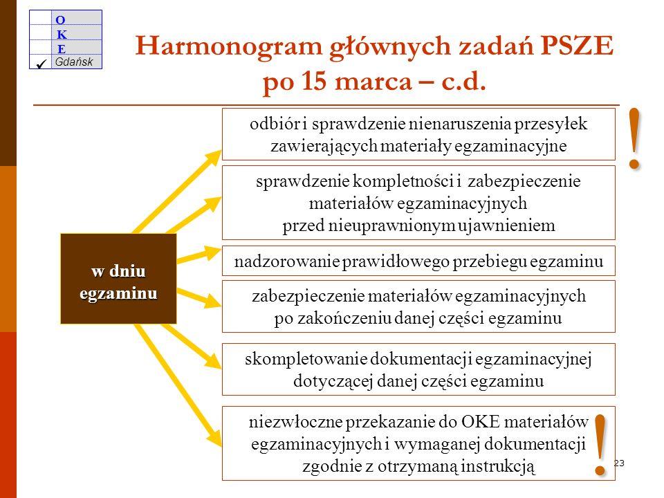 O K E Gdańsk 22 Materiały dla zespołów nadzorujących odpowiednia liczba i rodzaj zestawów egzaminacyjnych bezpieczne koperty do zapakowania zestawów wypełnionych przez zdających etykiety na bezpieczne koperty kody kreskowe lista zdających w danej sali (na tej liście potwierdza się odbiór prac egzaminacyjnych od uczniów) druk Protokołu przebiegu egzaminu gimnazjalnego sala nr… wykaz uczniów z dysfunkcjami wykaz uczniów zwolnionych z obowiązku przystąpienia do egzaminu dwie papierowe koperty; jedna do zabezpieczenia zestawów niewykorzystanych i/lub wadliwych, druga na zestawy zdających, którzy przerwali/którym przerwano egzamin w danej części dodatkowa papierowa koperta w salach wydzielonych dla zdających z dysleksją głęboką na zestaw wykorzystany do jednorazowego odczytania tekstów i treści zadań w części humanistycznej i matematyczno-przyrodniczej, a poleceń w języku polskim w części trzeciej zapasowe długopisy z czarnym tuszem, ołówki i przybory kreślarskie VI.