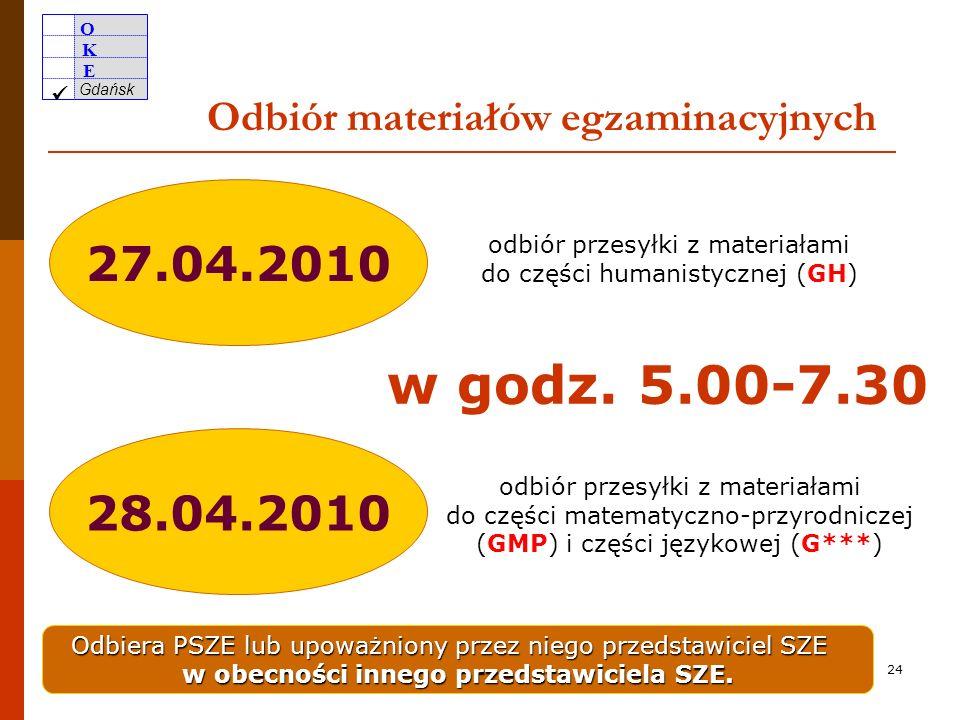 O K E Gdańsk 23 Harmonogram głównych zadań PSZE po 15 marca – c.d. odbiór i sprawdzenie nienaruszenia przesyłek zawierających materiały egzaminacyjne