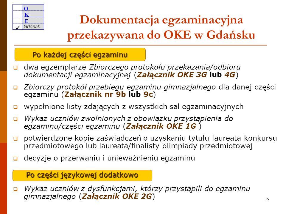 O K E Gdańsk 34 Po zakończeniu danej części egzaminu odebrać materiały egzaminacyjne od przewodniczących ZN sprawdzić zgodność liczby odbieranych zestawów egzaminacyjnych (wg opisu na kopertach) z listami zdających sprawdzić kompletność i poprawność wypełnienia odbieranej dokumentacji zabezpieczyć zestawy egzaminacyjne przed nieuprawnionym ujawnieniem sporządzić Zbiorczy protokół przebiegu egzaminu gimnazjalnego (Załącznik nr 9b lub 9c) sporządzić Zbiorczy protokół przekazania/odbioru dokumentacji po przeprowadzeniu danej części egzaminu ( Załącznik OKE 3G lub 4G) i uzupełnić załączniki zweryfikować elektronicznie informacje o uczniach/słuchaczach z różnych powodów nieobecnych na egzaminie wydruk Wykazu uczniów (słuchaczy) zwolnionych z obowiązku przystąpienia do egzaminu/części egzaminu… (Załącznik OKE 1G) dołączyć do dokumentacji egzaminacyjnej uporządkować dokumentację egzaminacyjną Należy