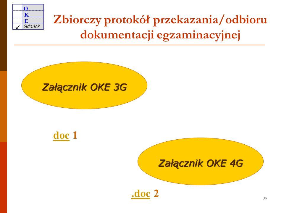 O K E Gdańsk 35 Dokumentacja egzaminacyjna przekazywana do OKE w Gdańsku dwa egzemplarze Zbiorczego protokołu przekazania/odbioru dokumentacji egzaminacyjnej (Załącznik OKE 3G lub 4G) Zbiorczy protokół przebiegu egzaminu gimnazjalnego dla danej części egzaminu (Załącznik nr 9b lub 9c) wypełnione listy zdających z wszystkich sal egzaminacyjnych Wykaz uczniów zwolnionych z obowiązku przystąpienia do egzaminu/części egzaminu (Załącznik OKE 1G ) potwierdzone kopie zaświadczeń o uzyskaniu tytułu laureata konkursu przedmiotowego lub laureata/finalisty olimpiady przedmiotowej decyzje o przerwaniu i unieważnieniu egzaminu Wykaz uczniów z dysfunkcjami, którzy przystąpili do egzaminu gimnazjalnego (Załącznik OKE 2G) Po każdej części egzaminu Po części językowej dodatkowo