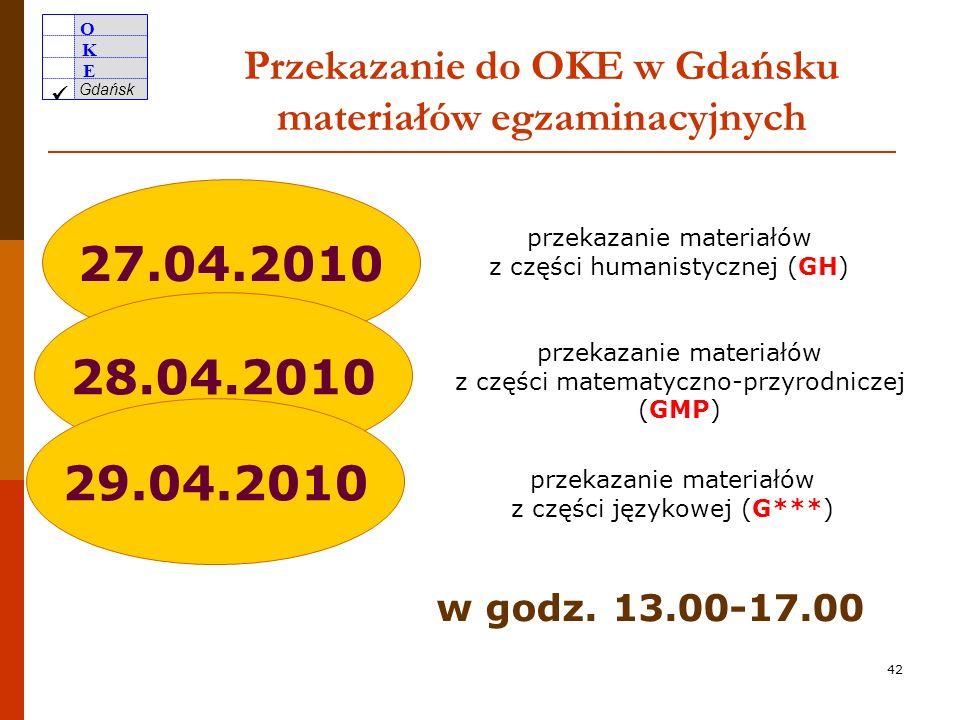 O K E Gdańsk 41 Przekazanie do OKE w Gdańsku materiałów egzaminacyjnych Kto odbiera? kurier Pocztexu z identyfikatorem Jak? materiały z jednej części
