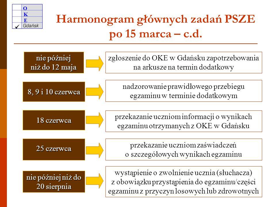O K E Gdańsk 43 Zabezpieczenie szkolnej dokumentacji egzaminacyjnej protokoły przebiegu odpowiednich części egzaminu z poszczególnych sal (Załącznik nr 8b) Zbiorczy protokół przekazania/odbioru dokumentacji egzaminacyjnej (Załącznik OKE 3G lub 4G) odesłany do szkoły z potwierdzeniem odbioru materiałów egzaminacyjnych w OKE kopie Zbiorczego protokołu przebiegu egzaminu gimnazjalnego (Załącznik nr 9b lub 9c) z każdej części egzaminu, związanych z nimi załączników oraz pozostałych dokumentów przekazanych do OKE wszystkie dokumenty związane z powołaniem szkolnego zespołu egzaminacyjnego w tym Oświadczenia w sprawie zabezpieczenia materiałów..