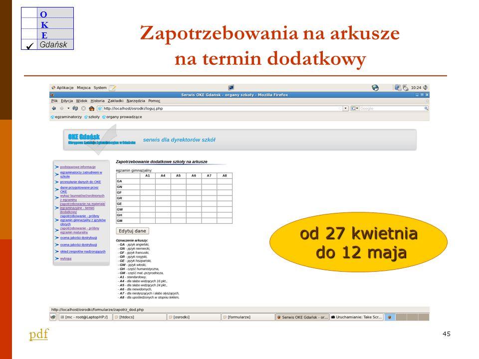 O K E Gdańsk 44 Harmonogram głównych zadań PSZE po 15 marca – c.d. przekazanie uczniom informacji o wynikach egzaminu otrzymanych z OKE w Gdańsku nadz