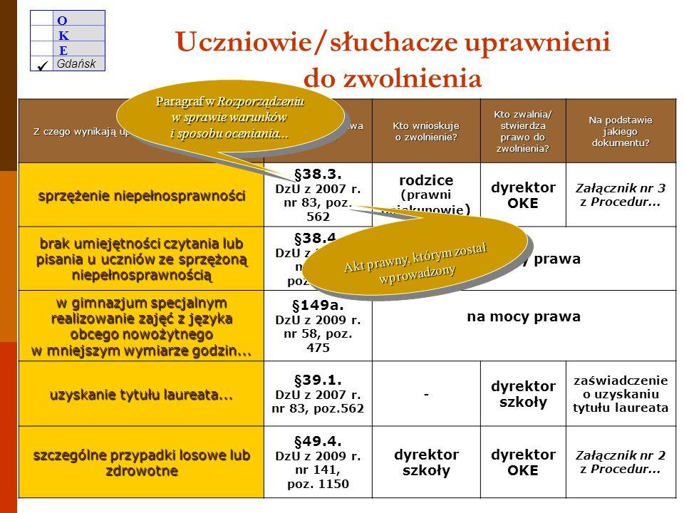 O K E Gdańsk 48 §39.1 laureatów i finalistów olimpiad przedmiotowych oraz laureatów konkursów przedmiotowych...