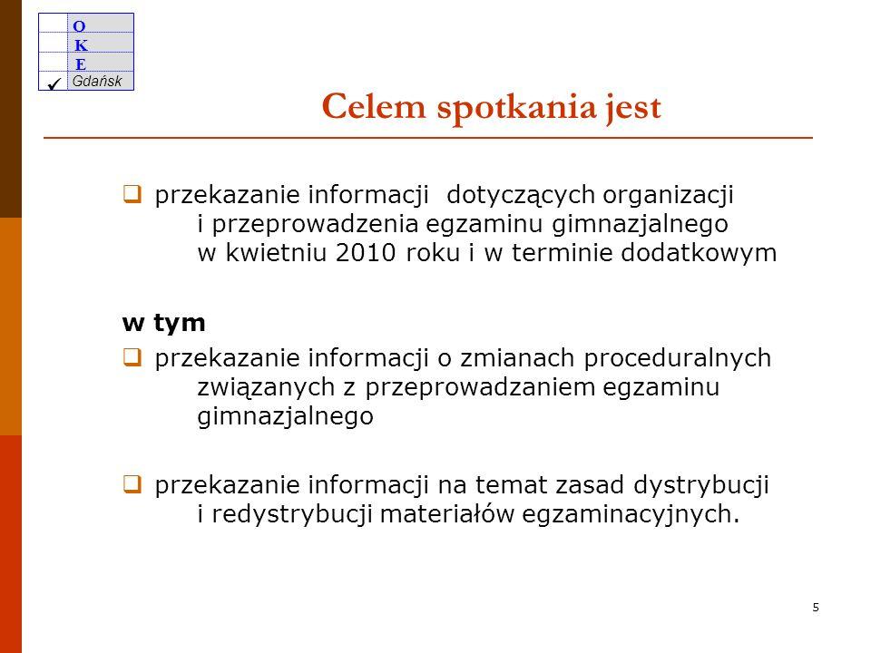 O K E Gdańsk 4 Obowiązek prawny dyrektora szkoły Dyrektor szkoły zapoznaje się z aktami prawnymi, na podstawie których przeprowadzany jest egzamin pro
