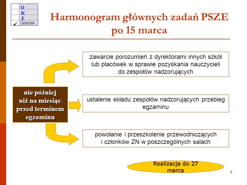 O K E Gdańsk 5 Celem spotkania jest przekazanie informacji dotyczących organizacji i przeprowadzenia egzaminu gimnazjalnego w kwietniu 2010 roku i w terminie dodatkowym w tym przekazanie informacji o zmianach proceduralnych związanych z przeprowadzaniem egzaminu gimnazjalnego przekazanie informacji na temat zasad dystrybucji i redystrybucji materiałów egzaminacyjnych.