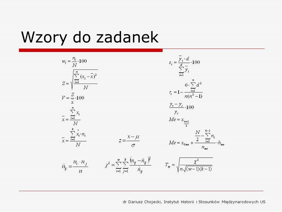 Wzory do zadanek dr Dariusz Chojecki, Instytut Historii i Stosunków Międzynarodowych US