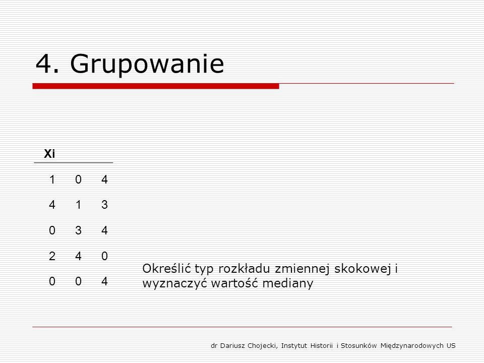 4. Grupowanie Xi 104 413 034 240 004 Określić typ rozkładu zmiennej skokowej i wyznaczyć wartość mediany dr Dariusz Chojecki, Instytut Historii i Stos