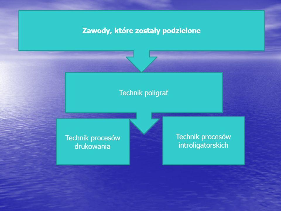Zawody, które zostały podzielone Technik poligraf Technik procesów drukowania Technik procesów introligatorskich