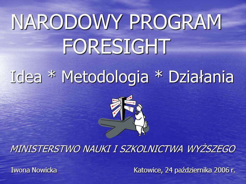 NARODOWY PROGRAM FORESIGHT Idea * Metodologia * Działania MINISTERSTWO NAUKI I SZKOLNICTWA WYŻSZEGO Iwona Nowicka Katowice, 24 października 2006 r.