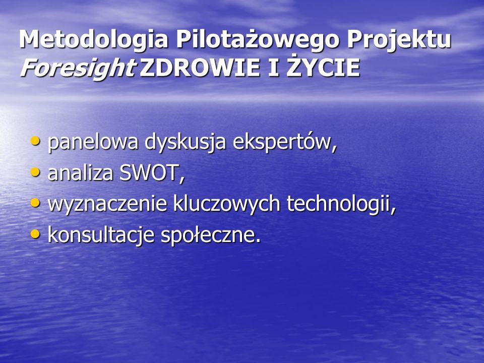 Metodologia Pilotażowego Projektu Foresight ZDROWIE I ŻYCIE panelowa dyskusja ekspertów, panelowa dyskusja ekspertów, analiza SWOT, analiza SWOT, wyznaczenie kluczowych technologii, wyznaczenie kluczowych technologii, konsultacje społeczne.