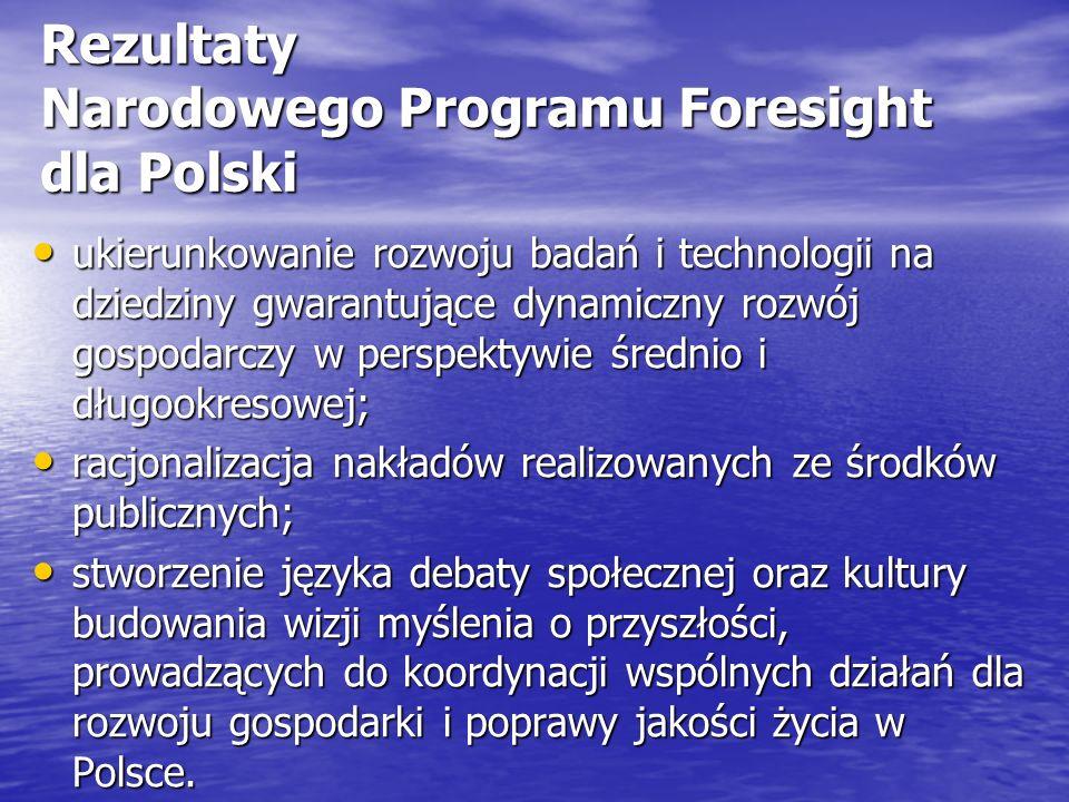Rezultaty Narodowego Programu Foresight dla Polski ukierunkowanie rozwoju badań i technologii na dziedziny gwarantujące dynamiczny rozwój gospodarczy w perspektywie średnio i długookresowej; ukierunkowanie rozwoju badań i technologii na dziedziny gwarantujące dynamiczny rozwój gospodarczy w perspektywie średnio i długookresowej; racjonalizacja nakładów realizowanych ze środków publicznych; racjonalizacja nakładów realizowanych ze środków publicznych; stworzenie języka debaty społecznej oraz kultury budowania wizji myślenia o przyszłości, prowadzących do koordynacji wspólnych działań dla rozwoju gospodarki i poprawy jakości życia w Polsce.