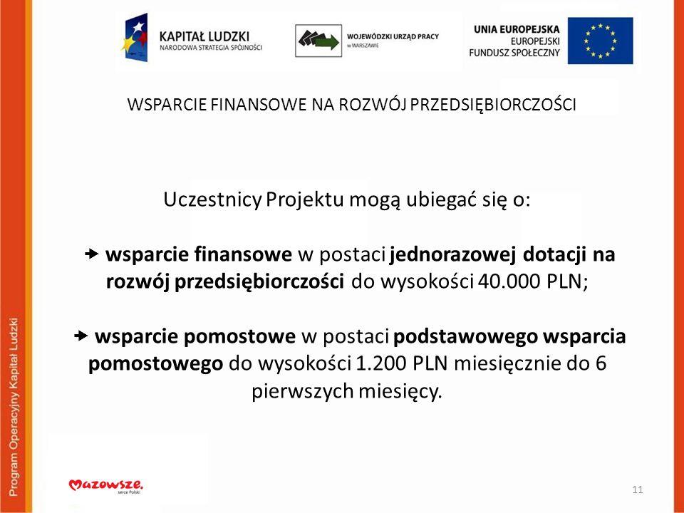 Uczestnicy Projektu mogą ubiegać się o: wsparcie finansowe w postaci jednorazowej dotacji na rozwój przedsiębiorczości do wysokości 40.000 PLN; wsparc