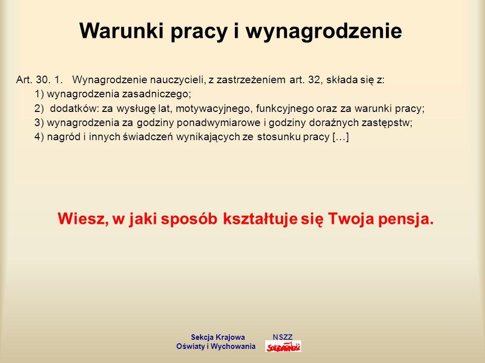Współdziałanie związków zawodowych z MEN i jst Art.