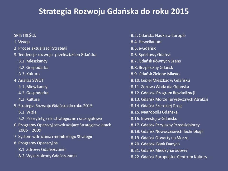 Strategia Rozwoju Gdańska do roku 2015 SPIS TREŚCI: 1. Wstep 2. Proces aktualizacji Strategii 3. Tendencje rozwoju i przekształcen Gdańska 3.1. Mieszk