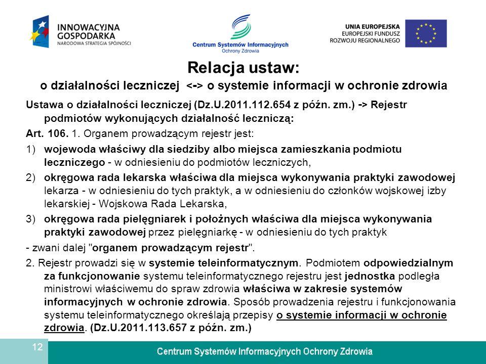 12 Relacja ustaw: o działalności leczniczej o systemie informacji w ochronie zdrowia Ustawa o działalności leczniczej (Dz.U.2011.112.654 z późn. zm.)