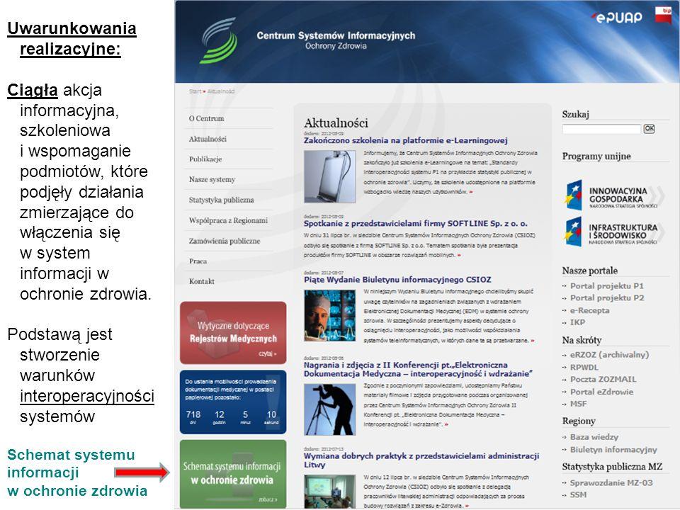 Schemat systemu informacji w ochronie zdrowia Uwarunkowania realizacyjne: Ciągła akcja informacyjna, szkoleniowa i wspomaganie podmiotów, które podjęł