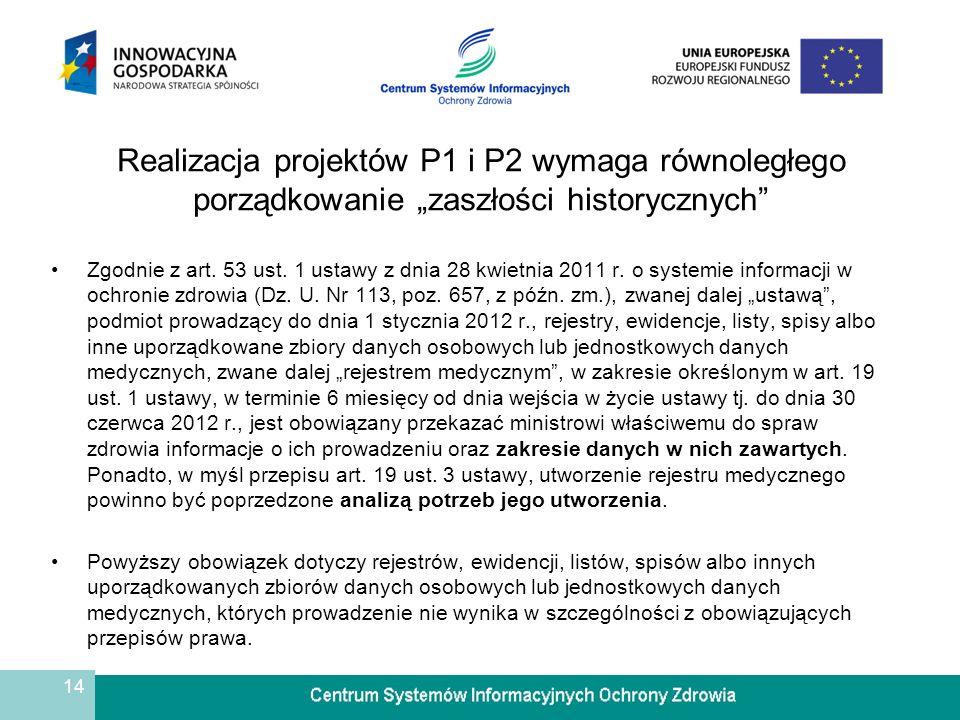 14 Realizacja projektów P1 i P2 wymaga równoległego porządkowanie zaszłości historycznych Zgodnie z art. 53 ust. 1 ustawy z dnia 28 kwietnia 2011 r. o