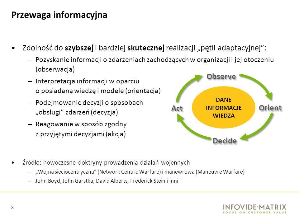 Zdolność do szybszej i bardziej skutecznej realizacji pętli adaptacyjnej: – Pozyskanie informacji o zdarzeniach zachodzących w organizacji i jej otocz